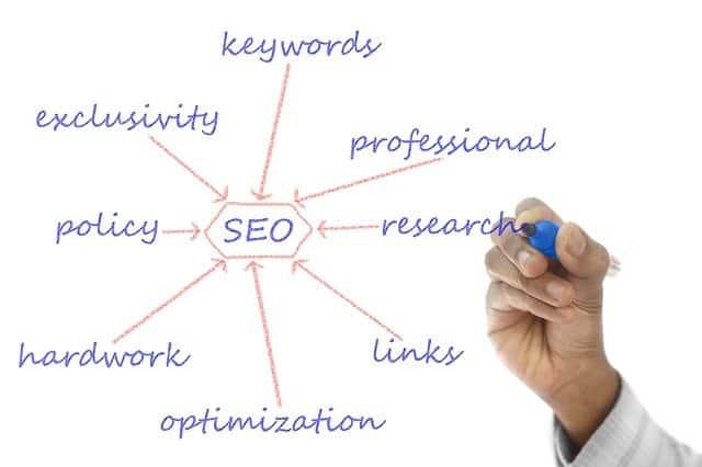 استراتيجيات تحسين محركات البحث التي يمكن للجميع استخدامها لتحسين تصنيفات مواقع الويب الخاصة بهم