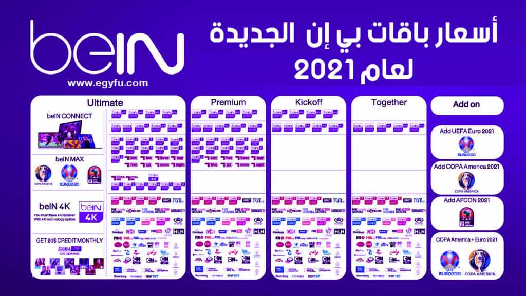 أسعار باقات Bein 2021